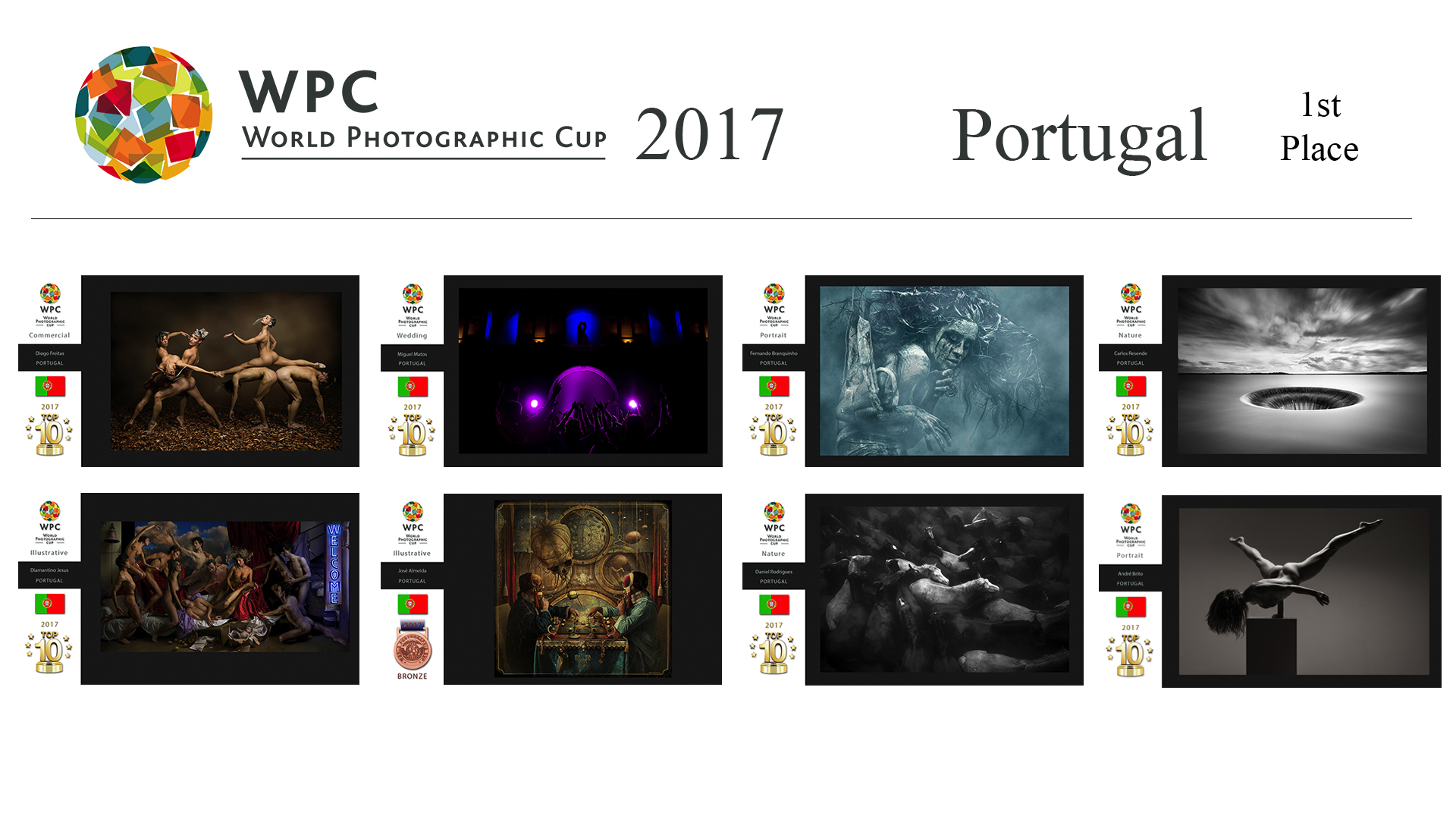 Team 1st place-Portugal